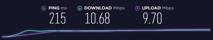 nordVPN-torrent-VPN-speed-test