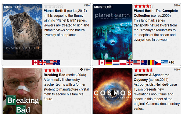 Channels-on-Netflix