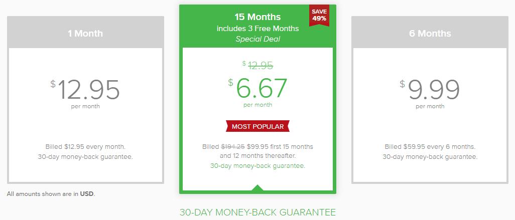 ExpressVPN-Pricing-Plans