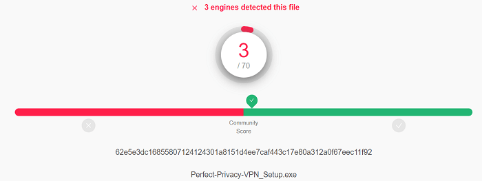 Perfect-Privacy-Virus-Test