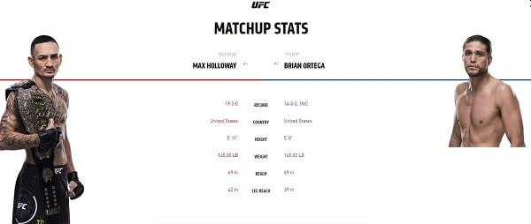 UFC-231-on-Roku-Holloway-vs-Ortega-Statistics