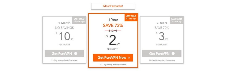 purevpn-pricing