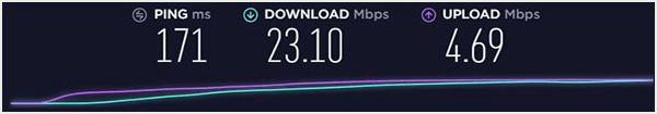 Russie-P2P-Servers-Windscribe-Speed-Test