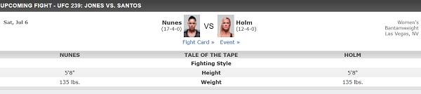 How to Watch UFC on FireStick- UFC 239 Jones vs Santos Live