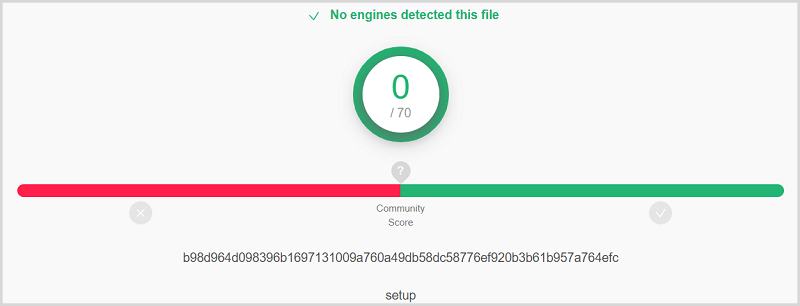 IPVanish-Virus-Test
