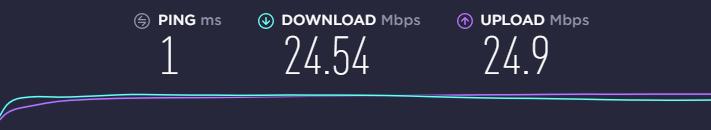 internet-speeds-sin-setupvpn-connected-on-25mbps-connection