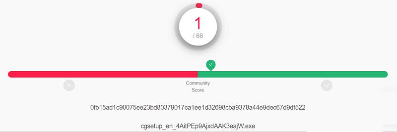 Virus-Test-CyberGhost