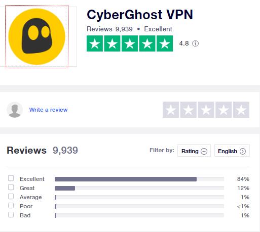Cyberghost-Trustpilot-Rating-2020