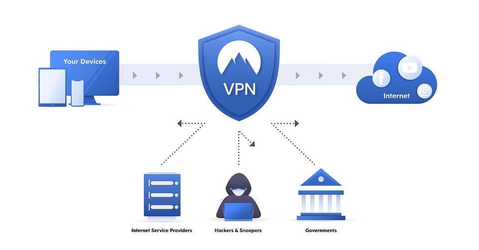nordvpn-free-trial-funktionen
